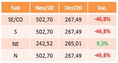 tabela-variacao-pld-dezembro-2020